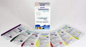 Cinsel İstek Artırıcı Kamagra Jel